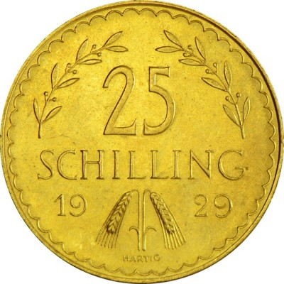 zlatnik schilling