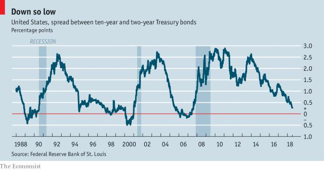 inverzija-krivulje-prinosa-recesija