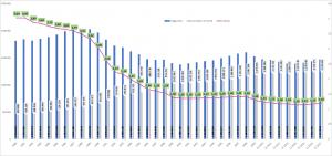 omjer zaposlenih i umirovljenih