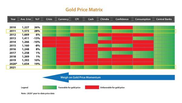 matrica-cijene-zlata-1