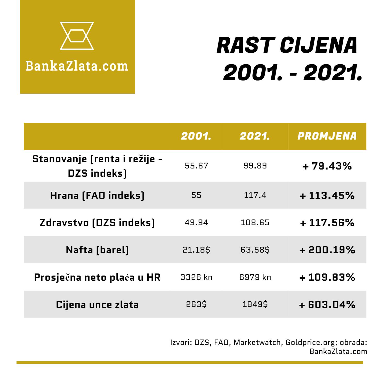 tablica-usporedba-cijena