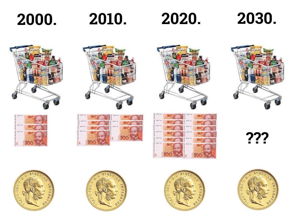 inflacija-zlato