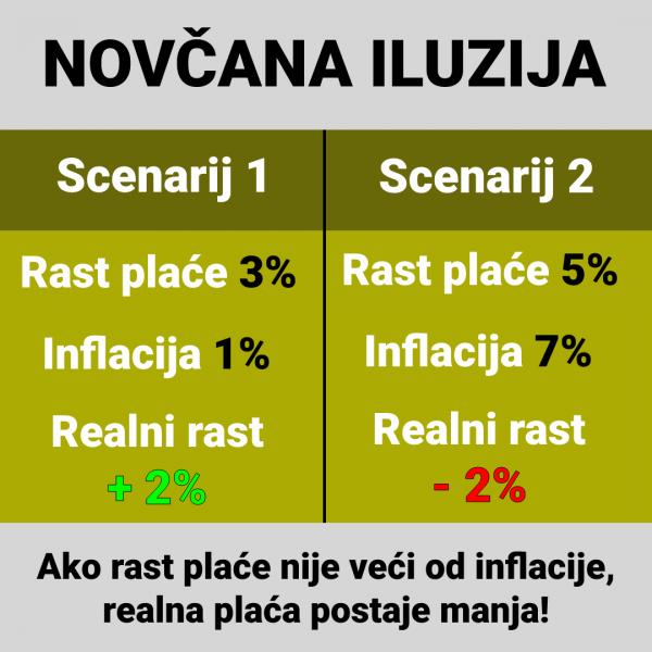 novcana-iluzija-1